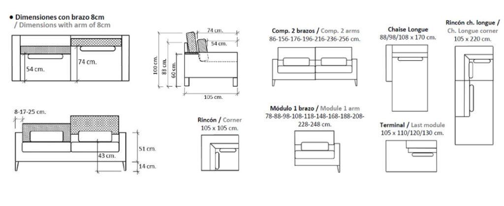 Módulos disponibles modelo AMI