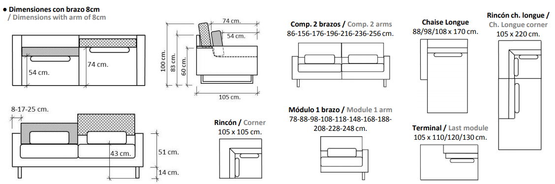 Módulos disponibles modelo Toba