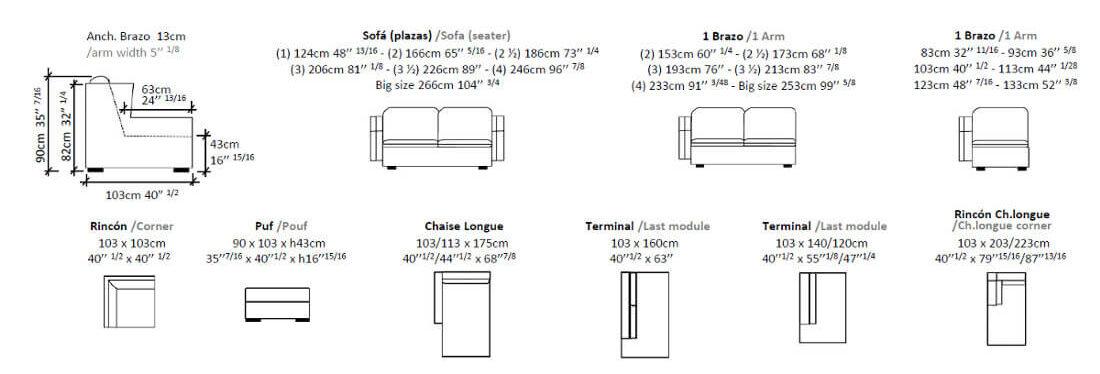 Módulos disponibles modelo KEMBO