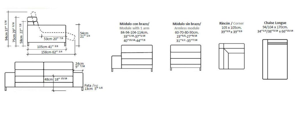 modulacion-edam