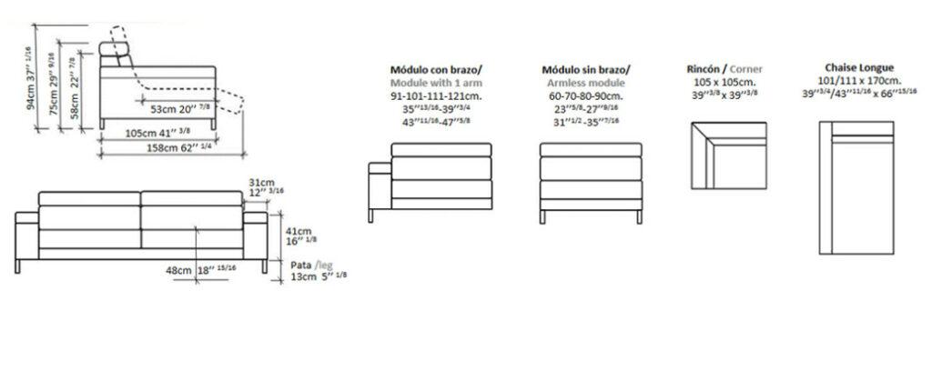 modulacion-kol