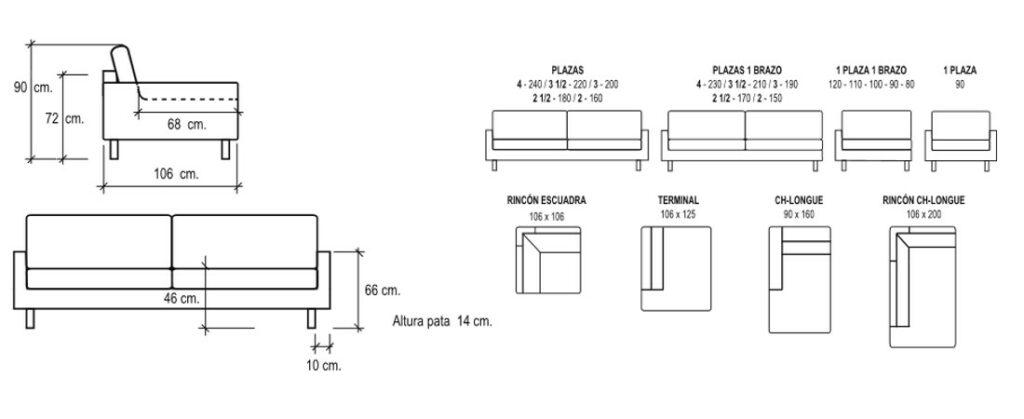 modulacion-poro